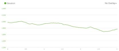 Finley Cane Elevation