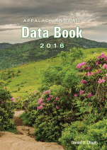 AT Trail Data Book